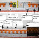 Cuadro-eléctrico-150x150